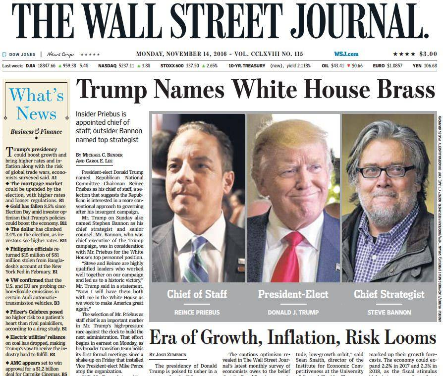 wall street journal reporters